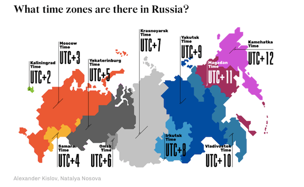 Russia Timezones graphic by Alexander Kislov and Natalya Nosov - seen on Russia Beyond