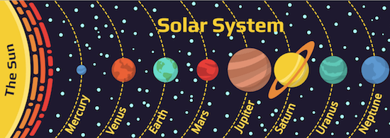 Solar System Facts for Kids | Planets for Kids | Geography ...