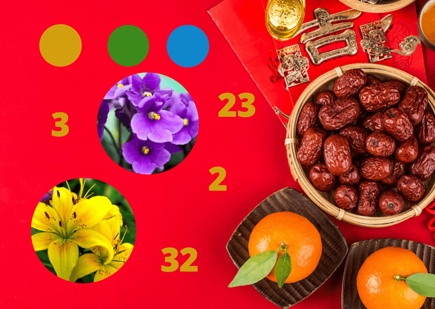 Chinese New Year - Lucky symbols for the Year of the Rat