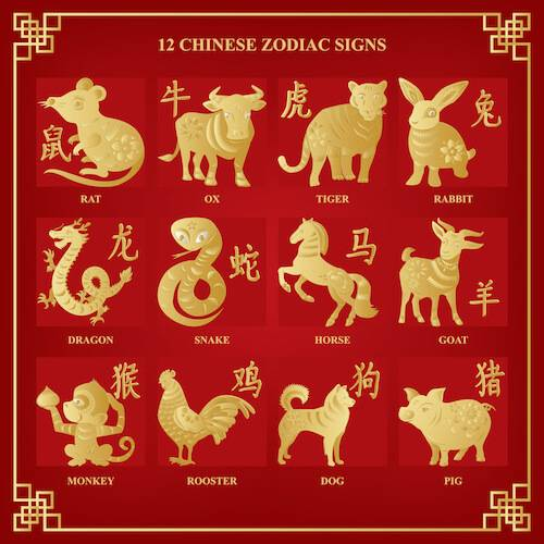 Chinese New Year Facts For Kids Lunar New Year 2021 China Ox