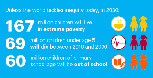 Unicef facts graphic - 2030 will look dire